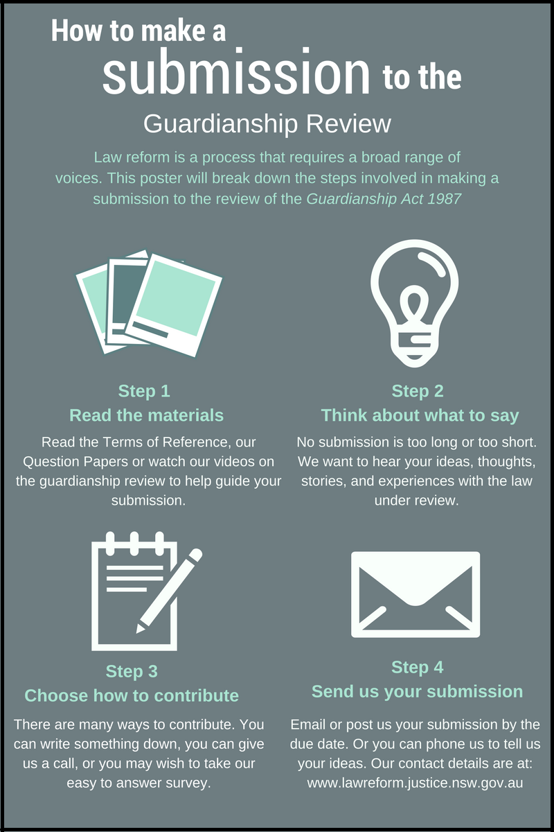Poster of how to make a submission to the guardianship review ​